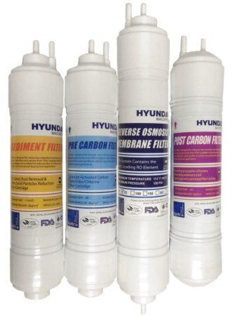 Hyundai HROB víztisztító 4. féléves cserecsomagja